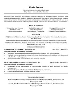 Sample Of Free Resume Templates - Resume Examples