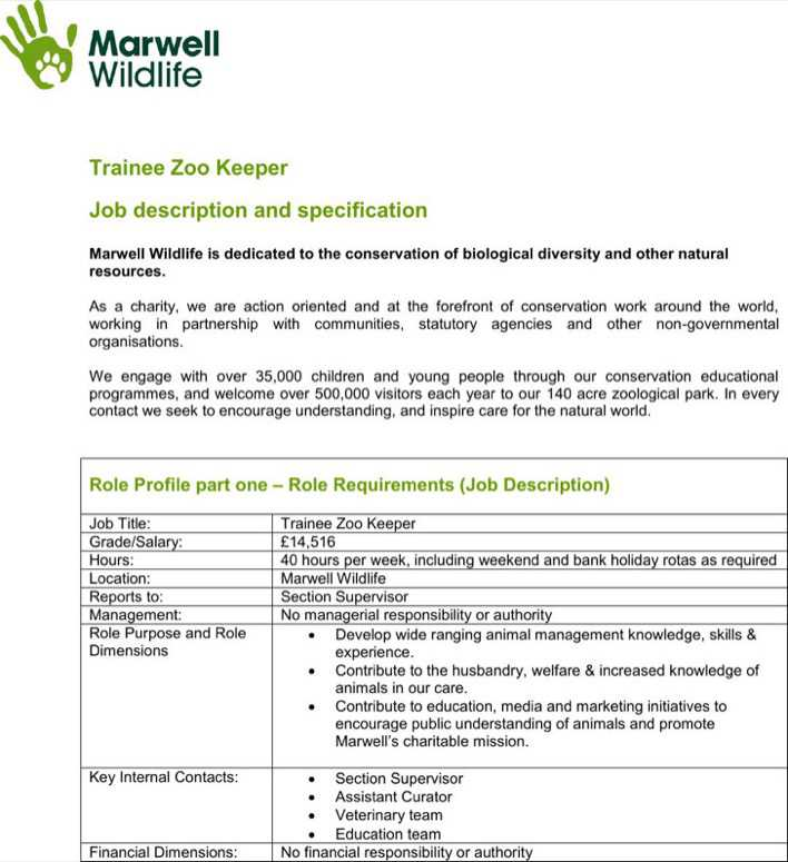 resume example for zookeeper