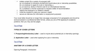 Types Of Cover Letter Template