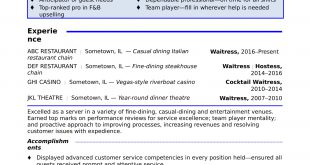 Resume Examples Waitress