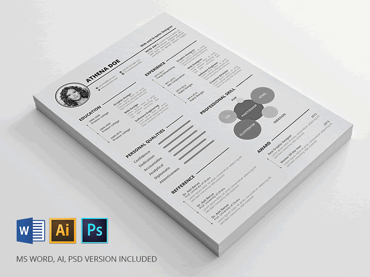 Free Resume Templates Indesign